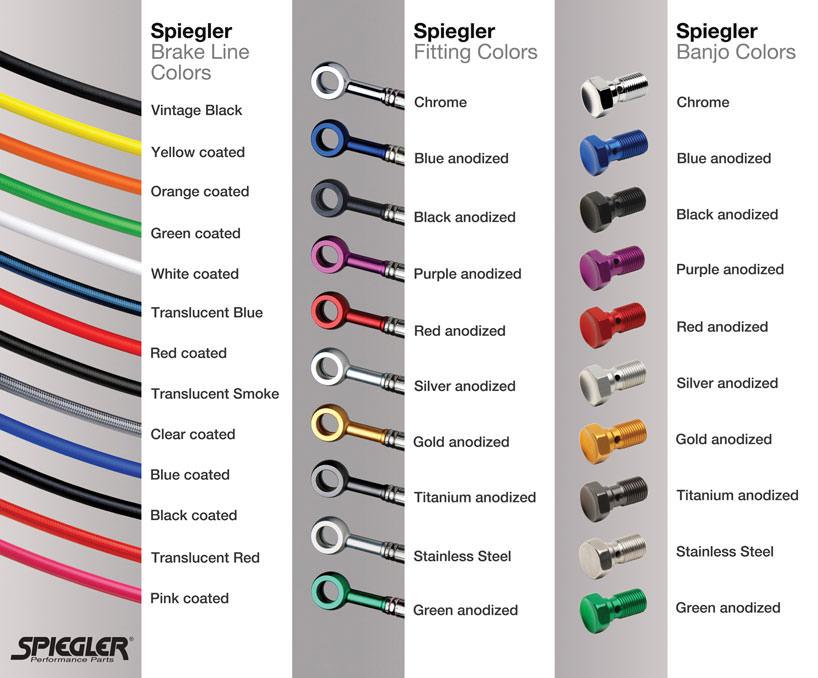 Brake Line colors